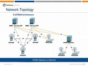Lte Network Topology Gallery