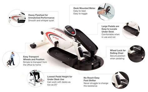 best under desk elliptical fitdesk under desk elliptical review