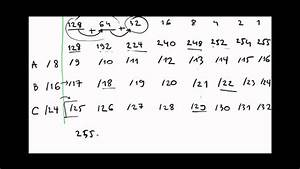 Subnetting Explained Step By Step  U0026 Subnetting Chart