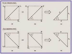 Electrical Engineering World  Phasor Diagram And Impedance