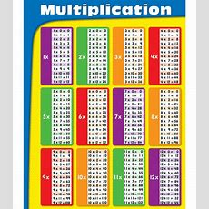 A Brighter Child  Multiplication Tables Chart  General Mathematics