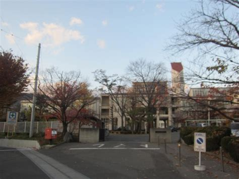 長野 県立 大学