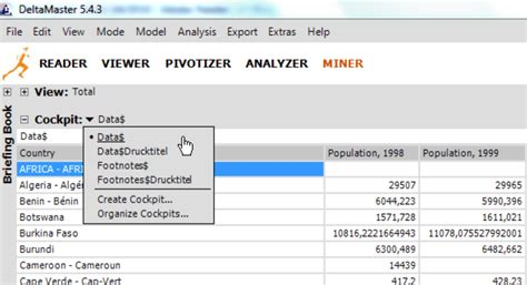 Relational data models – analysis and reporting without ...