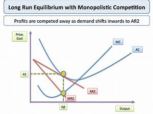 Equilibrium In Monopoly  What Are The Major Differences Between A Monopoly And An Oligopoly