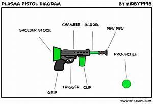 Plasma Pistol Diagram