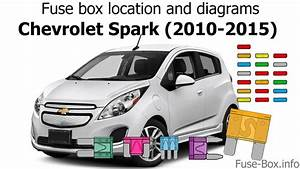 Fuse Box Location And Diagrams  Chevrolet Spark  2010