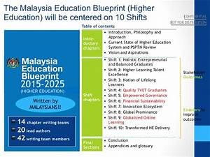 Malaysia s higher education blueprint 2015 2025 malaysia s higher education blueprint 2015 2025 the 4 malaysia kppt seameo 9 march 2015 v6 malvernweather Image collections