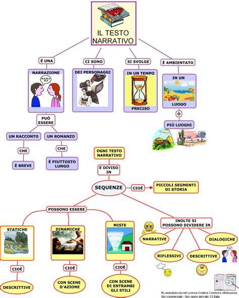 schema testo narrativo antologia sc media aiutodislessia net