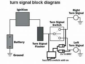 Universal Turn Signal Switch Wiring Diagram Atv