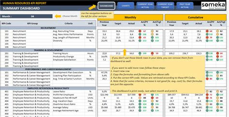 It Kpi Template by Hr Kpi Dashboard Template Ready To Use Excel Spreadsheet