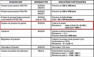 Temoin De Defaillance Electronique Twingo : laguna ii d faillance injection 1 9 dci r gl p0 plan te renault ~ Medecine-chirurgie-esthetiques.com Avis de Voitures