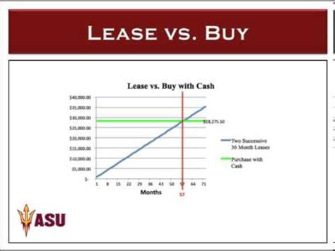 buying a car vs leasing leasing vs buying a new car youtube