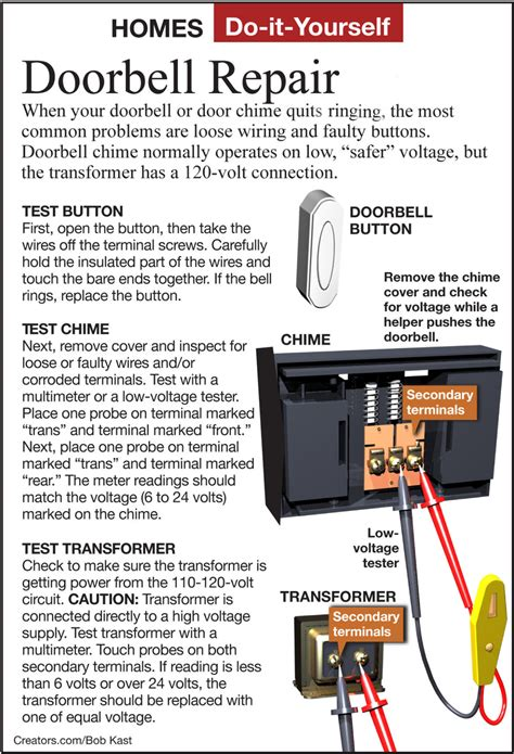 how to install a doorbell with transformer side of james dulley install a louder doorbell chime siouxland