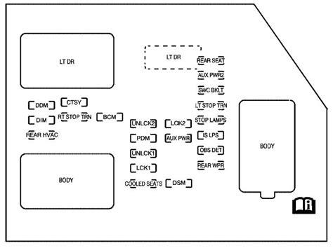 07 Yukon Door Wiring Diagram by Gmc Yukon 2007 Fuse Box Diagram Auto Genius