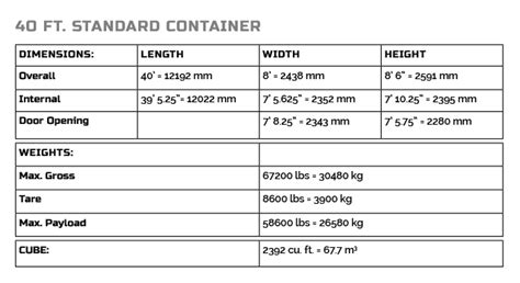 40 foot container weight limit - OnlyOneSearch Results