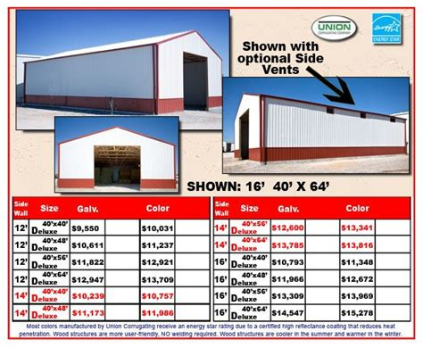 Average Cost Of A Pole Barn by Pole Barn Prices Vary Greatly Based On Building Features