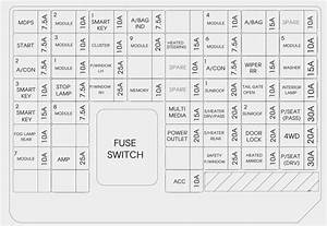 99 Kia Sportage Fuse Box Diagram