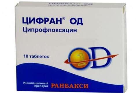 офлоксацин простатит отзывы