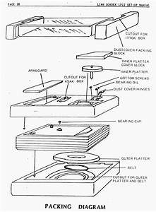 Turntable Parts Diagram