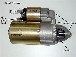 Ford F 150 Solenoid Diagram