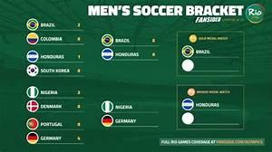 Rio Olympics men's soccer bracket 2016: Brazil demolishes ...