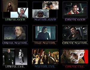 The Last Jedi Alignment Chart (accurate enough?) : StarWars