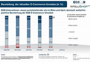 Umsatzentwicklung Berechnen : b2b e commerce konjunkturindex entwicklung im b2b onlinehandel ~ Themetempest.com Abrechnung