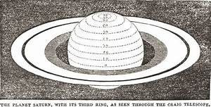 Giovanni Domenico Cassini Saturn - Pics about space