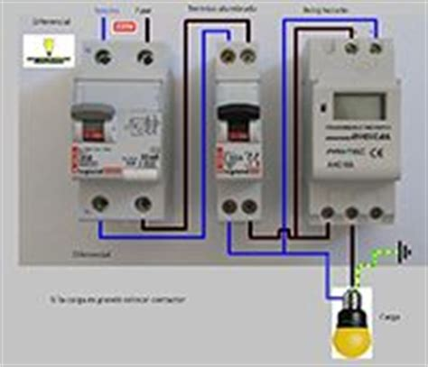 esquemas el 233 ctricos cuadro electrico trifasico y monofasico 380v 220v esquemas el 233 ctricos