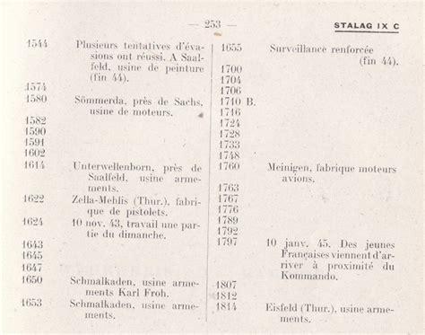 au bureau clermont cs de prisonniers de guerre doc 5è bureau page 2