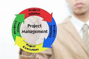 Project Management Tools  U2013 How