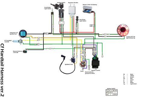 Mini Chopper Wiring Diagram For Ignition Switch by 49cc Engine Diagram Downloaddescargar