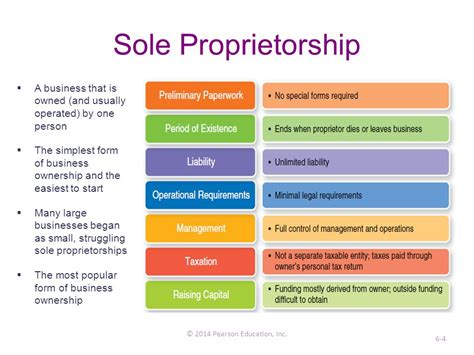 sole proprietorship form of business forms of business ownership ppt download