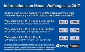Waffenschränke Klasse 0 : nderung waffengesetz 2017 2018 und neues waffenrecht ~ Orissabook.com Haus und Dekorationen