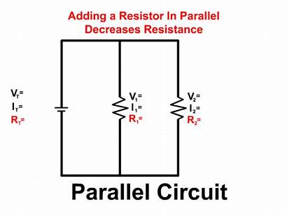 Parallel Circuit Resistance Physics Total Less Current