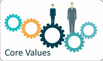 Core Values Company Value Excellence Motto Competence