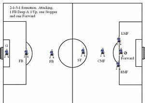 Soccer Position Diagrams For 8v8