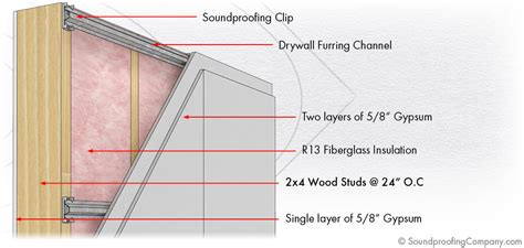 soundproof drywall ib 1 soundproof clip walls decouple resilient clips