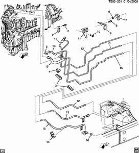 101  Best Of 2005 Trailblazer Power Steering Lines