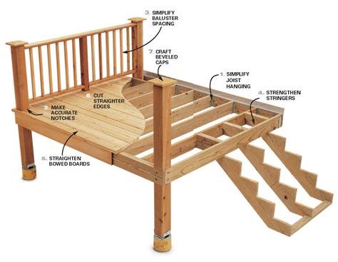 deck plans com estate amarillo home sellers a deck may the