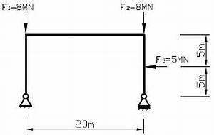 Auflager Berechnen : maschinenbau statik statik aufgabe 3 auflagerreaktionen berechnen ~ Themetempest.com Abrechnung