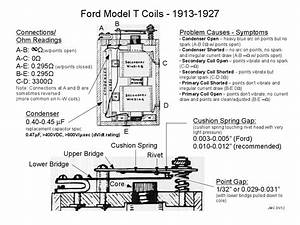 Model T Coil Diagram