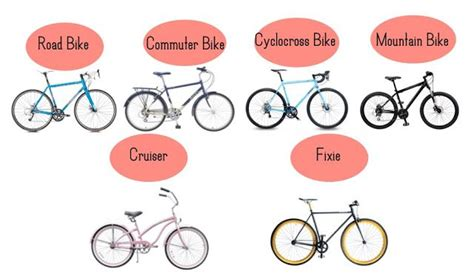Guest Post- Cycling For Beginners