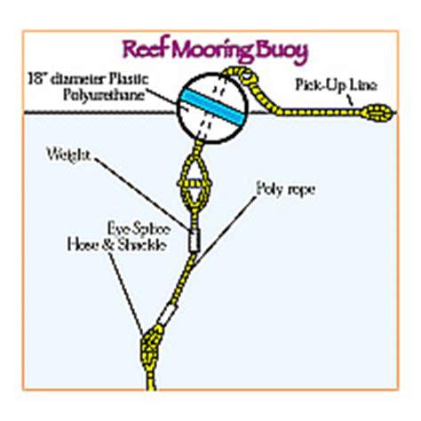 Buoy Boat Parts by Mooring Anchor