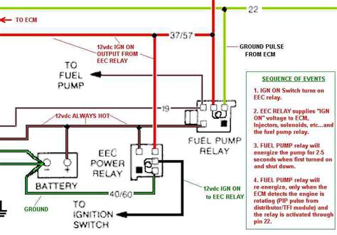 Fuel Pump Relay Ford Mustang Forum