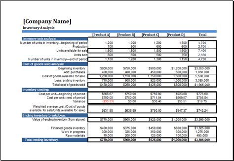 ms excel business inventory analysis template excel