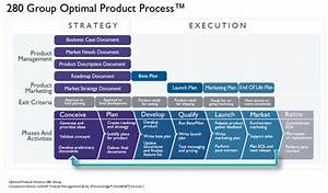 optimal product management product marketing With marketing deliverables template