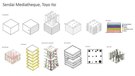 Diagram In Architecture by Diagram Architecture Architectural Diary