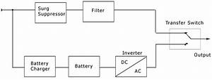A Look At Uninterruptible Power Supply  Ups   The