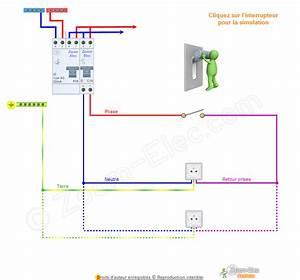 Branchement Electrique Volet Roulant Sur Prise De Courant : prise commande par interrupteur schma de cblage ~ Dailycaller-alerts.com Idées de Décoration
